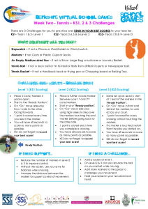 Week Two Tennis Guidance Notes