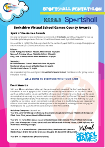 Berkshire Virtual School Games Sportshall Results