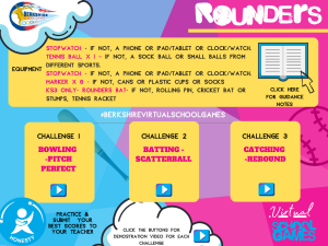 Berkshire Virtual School Games Activity Card Rounders