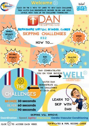KS2 Dan the Skipping Man Berkshire Virtual School Games Challenges