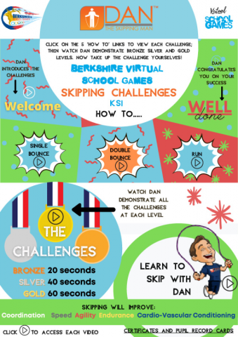 KS1 Dan the Skipping Man Berkshire Virtual School Games Challenges (3)