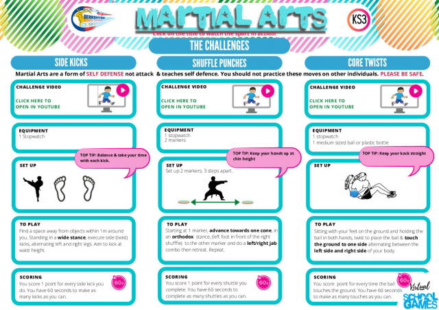 KS3 Martial Arts The Challenges